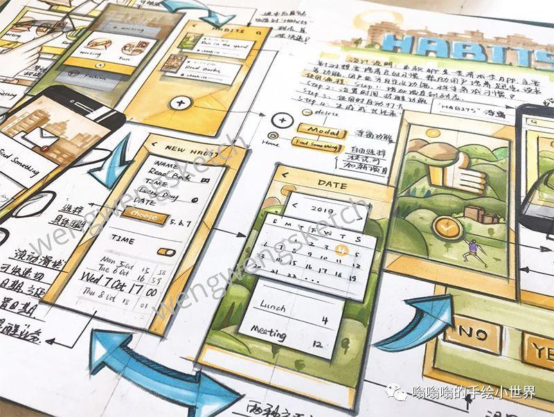 干货|交互设计考研手绘快题必备神工具大全,常用的最好用的那些工具