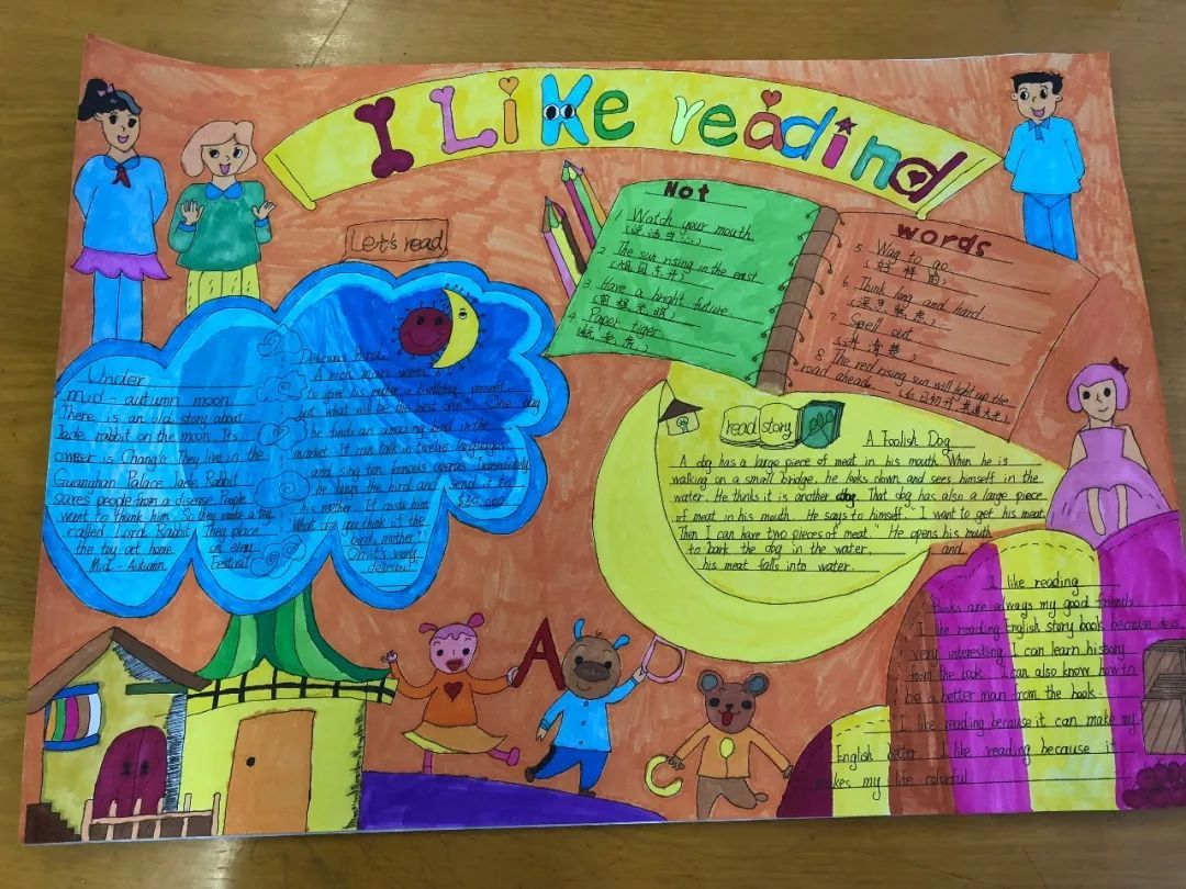 体验,运用英语的平台,组织三至六年级学生开展了英文手抄报,绘本诵读
