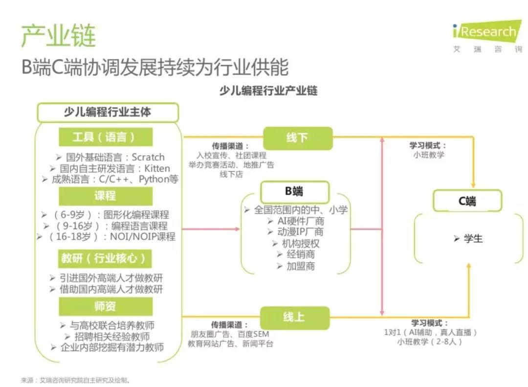 中西部编程大省崛起 20年后要接管BAT