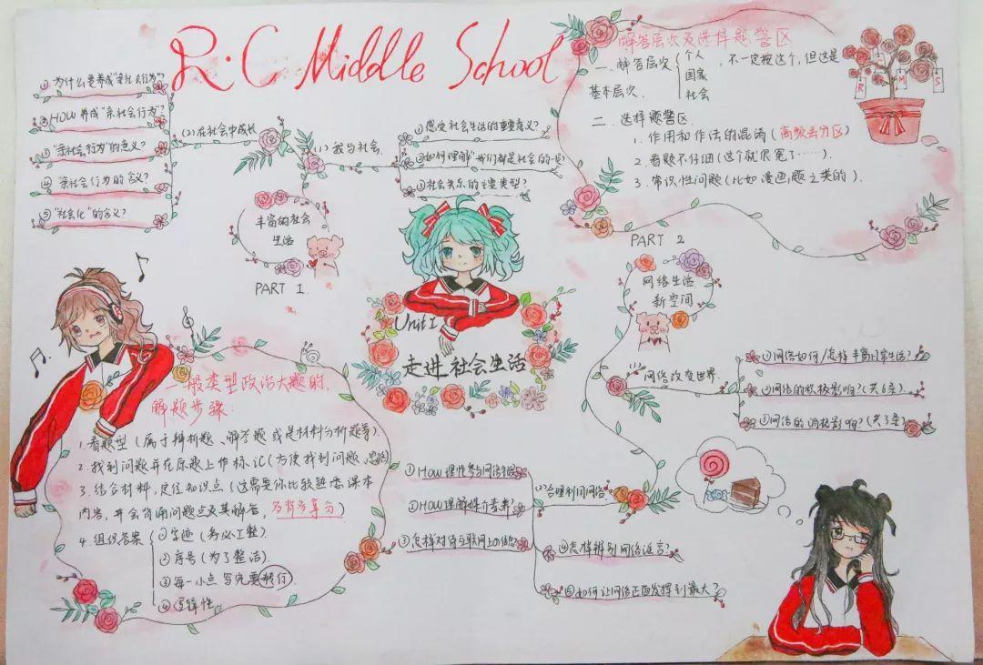 肥皂的制取 老师指导初一学生绘制生物绘图大赛作品 高二生物手抄报