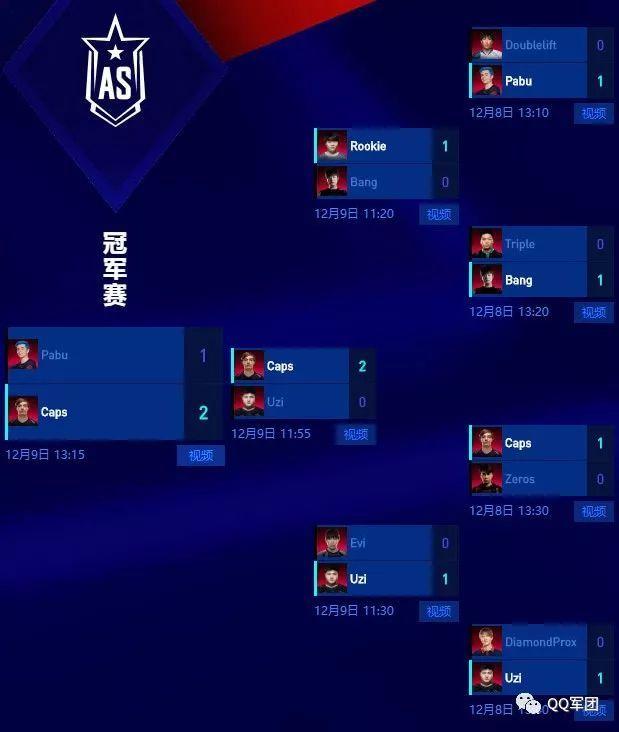 全明星赛收官Caps上位solo王 LPL再度击败LCK