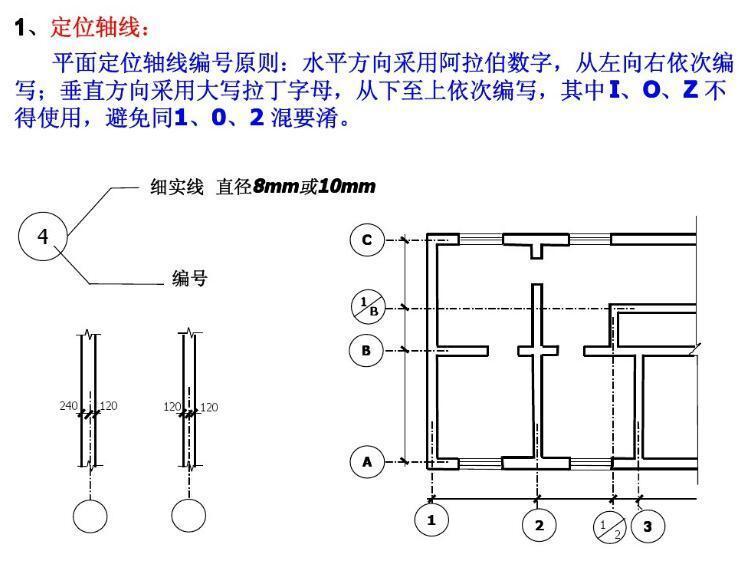 建筑施工图纸怎么看,此文一定教会你识图图片