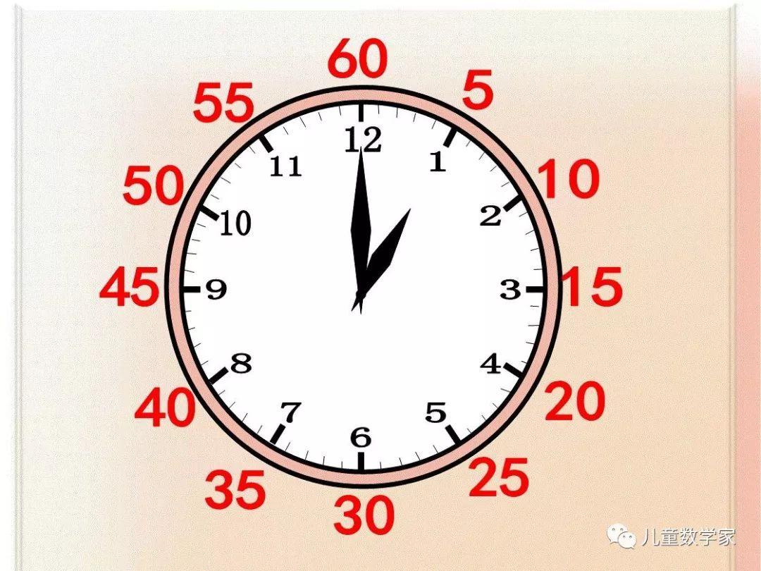 时钟表的认识二年级