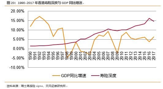 为什么釜山人均gdp很低_失去的两个月对GDP的影响有多大(2)