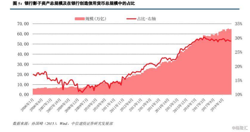 中国gdp计算方法重复计算_好买财富 基金 私募 信托 专业的投资顾问