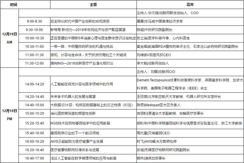 【2018未来医疗100强】152位嘉宾名单全公开 思考亮点抢先看!