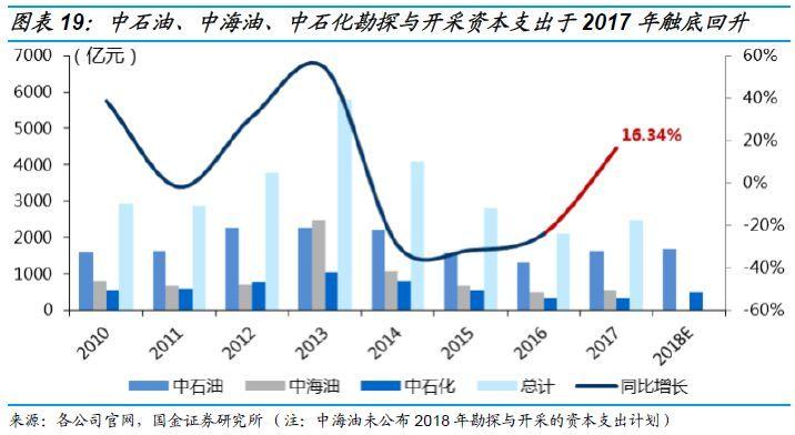 龙海gdp与安溪gdp比较_漳州最新县区经济排名 龙海排第一,平和排在