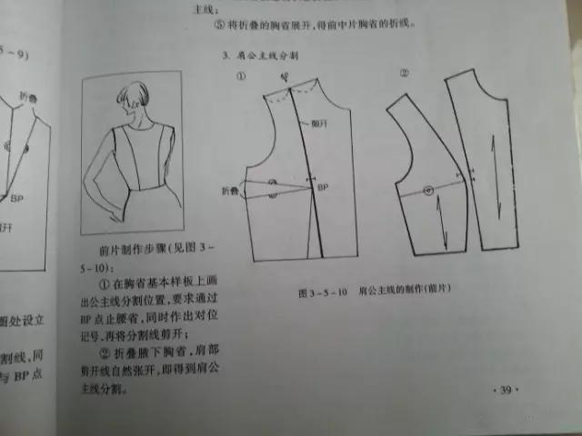 手绘腰头款式图