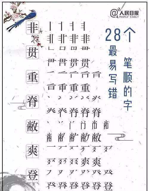 """1~6年级生字笔顺表:   学习生字前,我们会要求孩子先从笔顺笔画学起,而且十分强调笔顺笔画的书写顺序,之所以要如此重视,是因为学好了笔顺笔画,今后学起生字来就能""""事半功倍""""."""