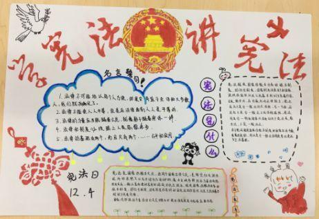 初中部班会课 (六)创作宪法宣传手抄报 1 2 3 4 5 6 学贯中西 学法之