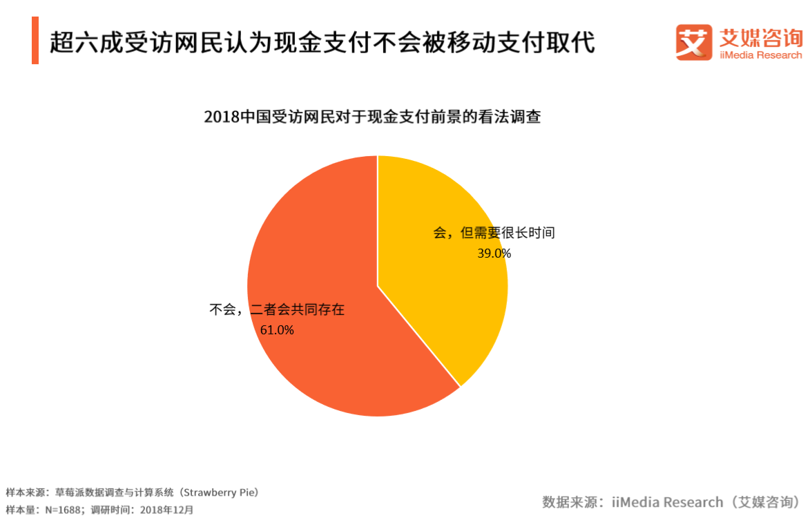艾媒报告 2018 2019中国线下零售交易现金与网络支付行为状况调查