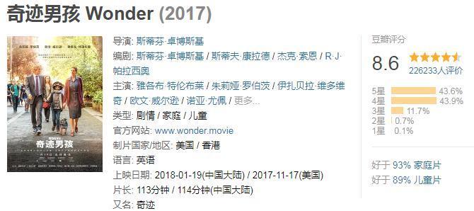 美国影片市场(AFM)将举行中国切磋会
