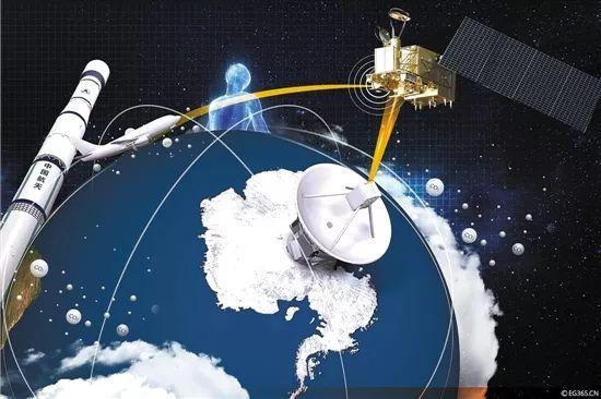 【转】【科普】GPS、基站定位、Wifi 等各种手机定位方式的含义及原理详解