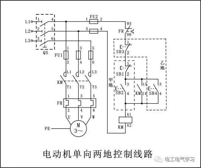 自动往返电路和双重互锁电路其实是类似的,限位开关的触点和按钮开关