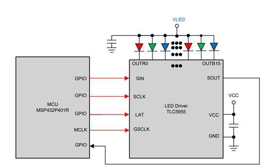 如何实现具有LED动画效果的人机界面参考设计?