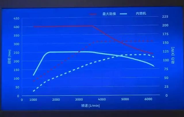 大众PHEV来了共发布多达6款是非豪华跨国汽车品牌里最多的_北京pk