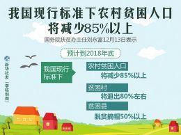 2021年农村贫困人口减少_晨曦音乐早点 2019年2月16日 周六