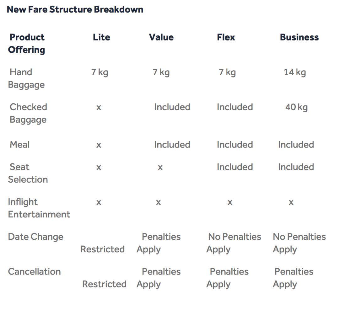经济舱曲谱_飞机经济舱座位分布图