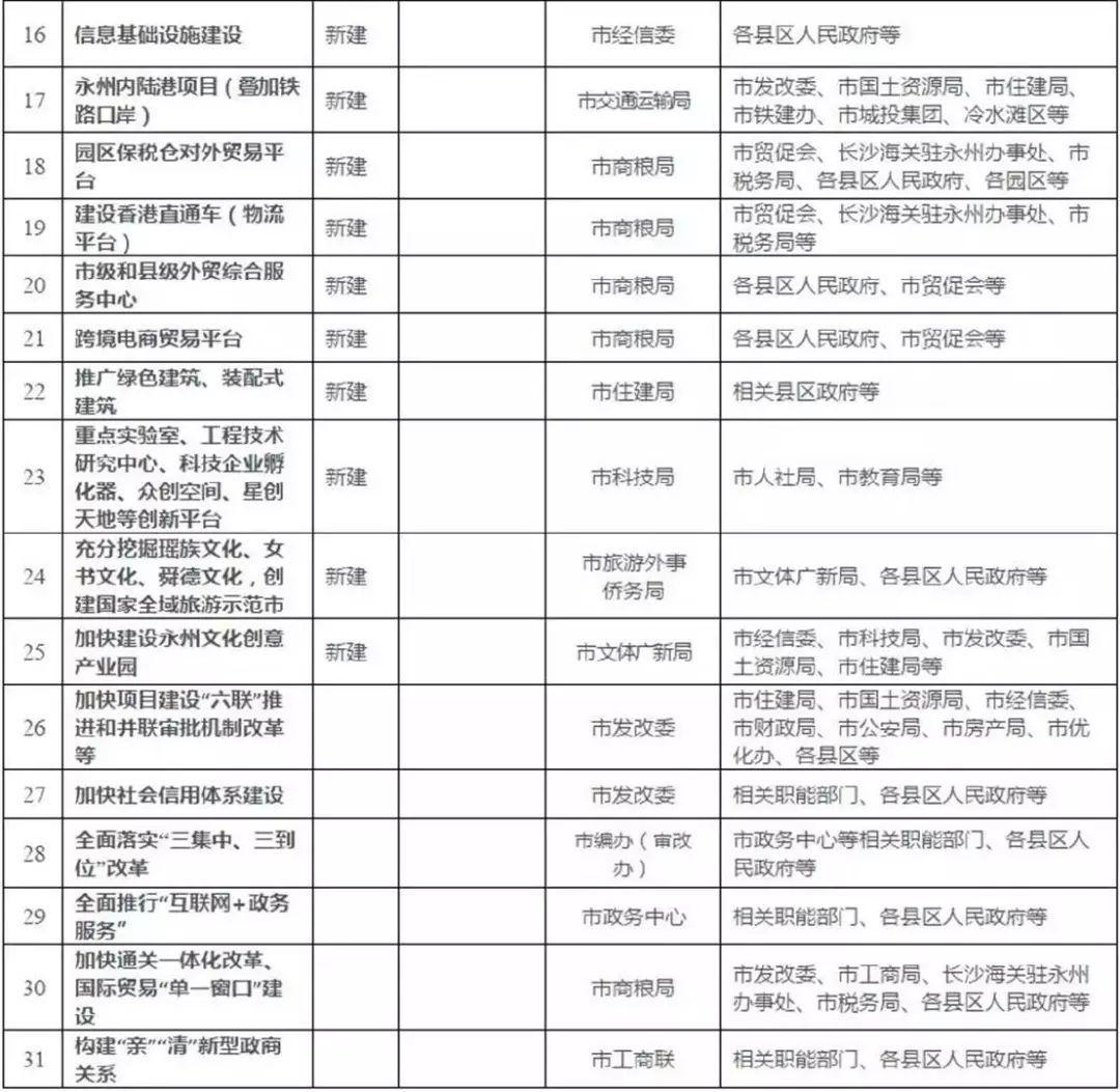 2017湖南开放型经济总量排名_湖南经济排名