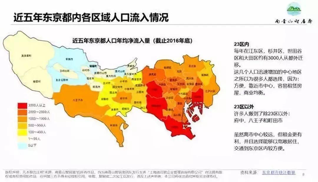 本土人口净流入_西安人口净流入统计图