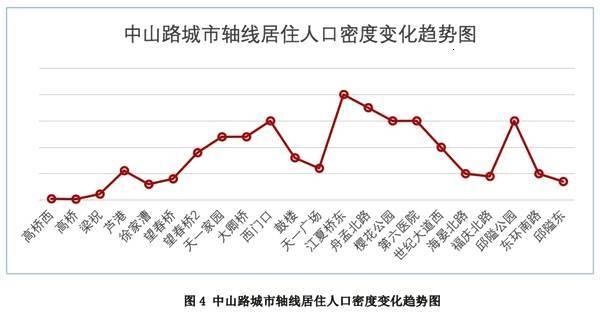 人口最多的是什么族_最新 云南10月份各地房价出炉 西双版纳排在