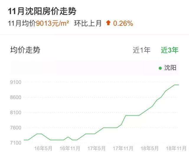 沈阳市人口2017_2017最新城市人口吸引力排行 沈阳排名猛升