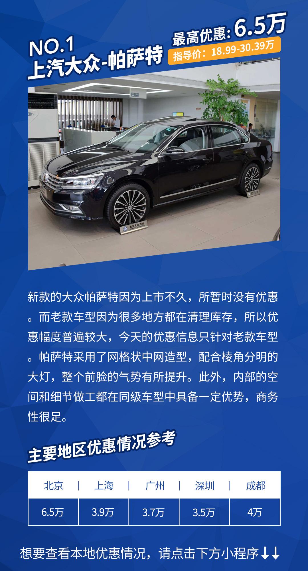 多款20万级热销家用车优惠4-6万年底买车该出手了_七星彩开结果奖