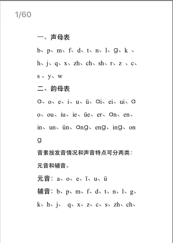这个发音表有60页,从声母表、韵母表到单音节词、双音节词、三音节词,一步步练习.图片