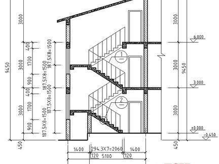 农村自建房楼梯设计有啥说道?