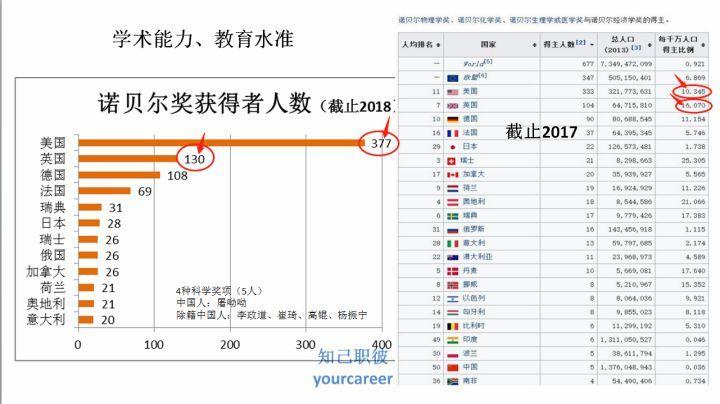 2017各国人口_世界人口展望 10个你可能不知道的事实