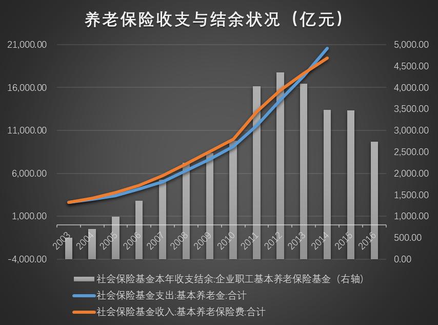 人口老龄化概念基金_人口老龄化图片