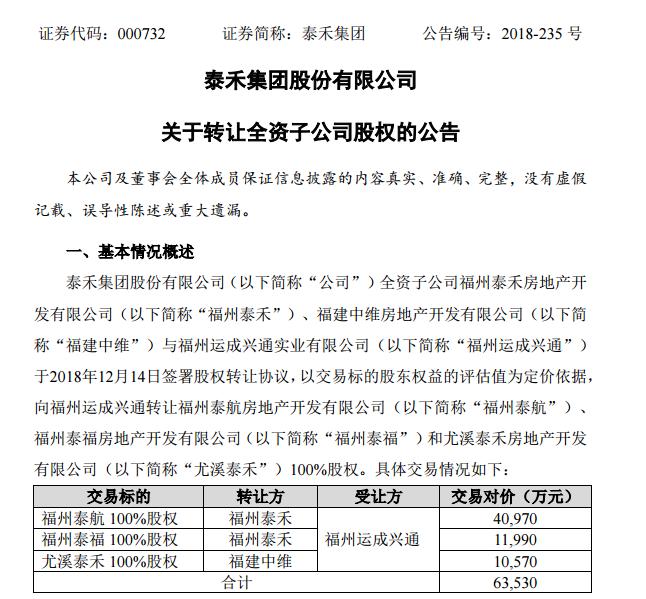 泰禾集团6.35亿出售三项目,交易预计减少净利润约544万元