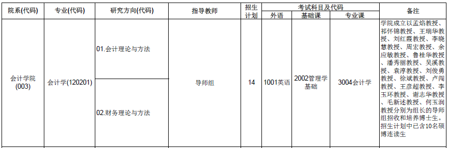 2019【中央财经大学会计学院会计学】考博参考书 分数线 笔记资料