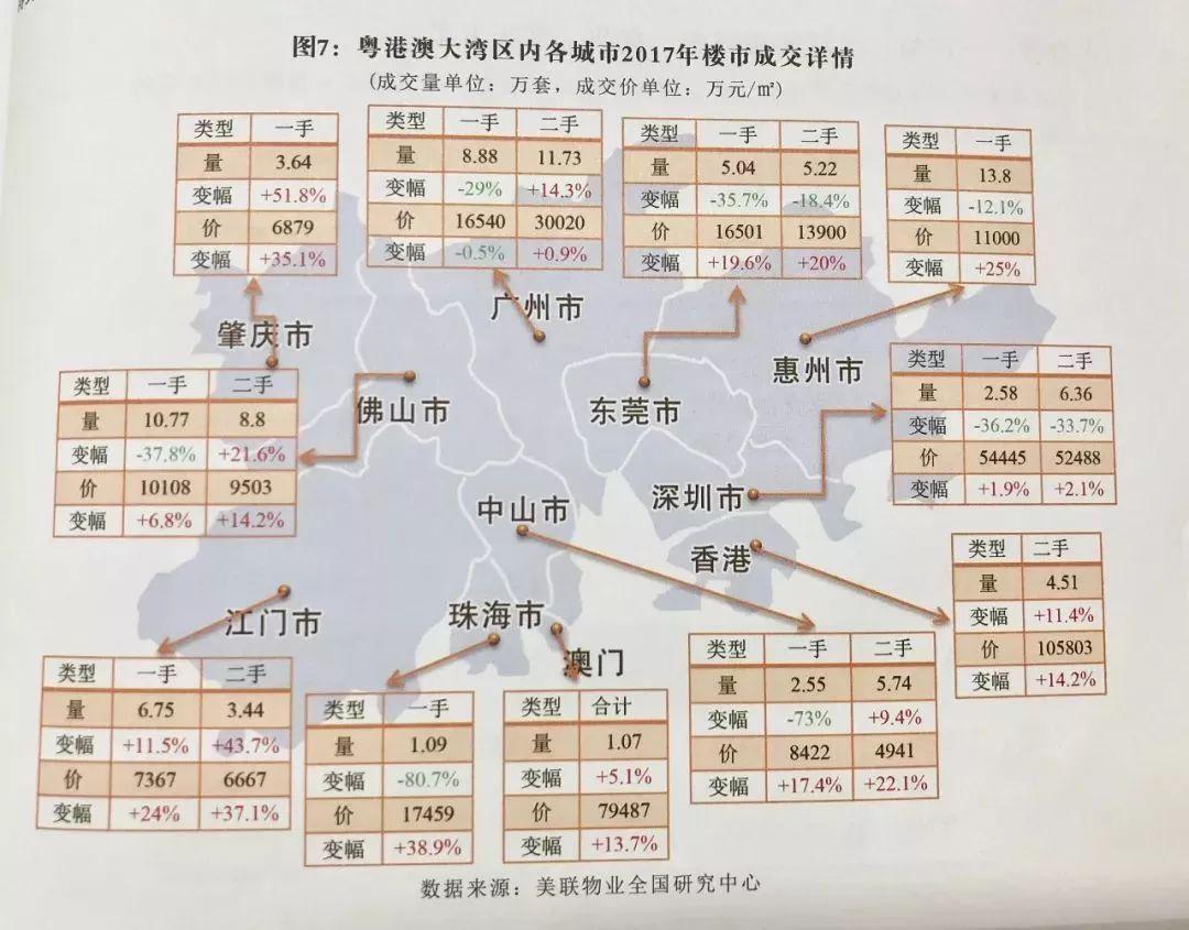 粤港澳大湾区经济发展总量_粤港澳大湾区发展图
