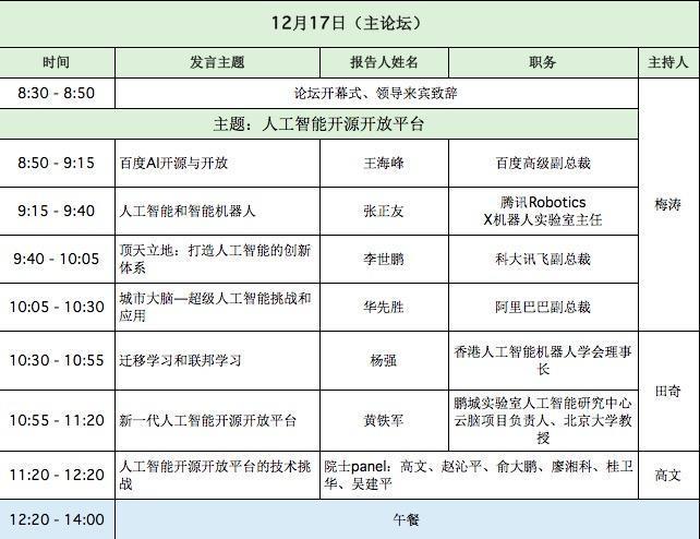 http://www.reviewcode.cn/youxikaifa/17439.html