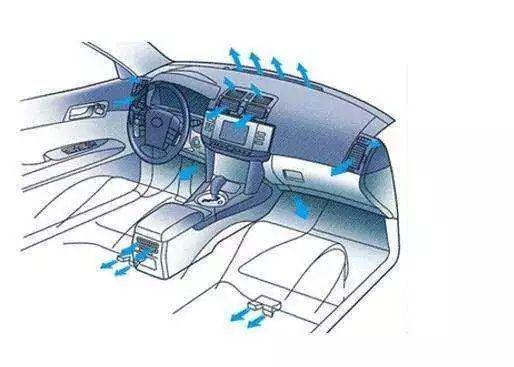 库存|汽车空调供应商