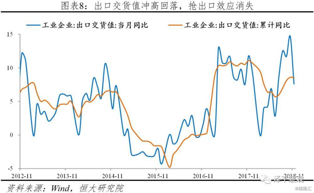 固投占比GDP_无人问津的青海(3)