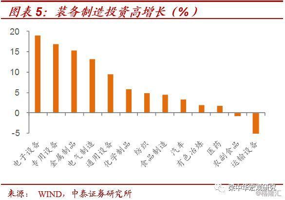 梁中华:悄然发生的五大逆转——11月经济数据点评