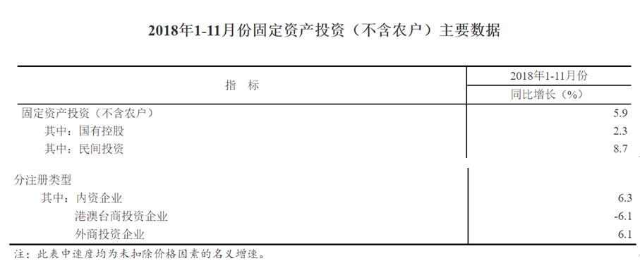 人大教授范志勇:外商投资下降主要是港澳台减少投资引起
