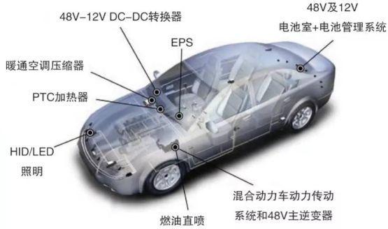 汽车48V系统