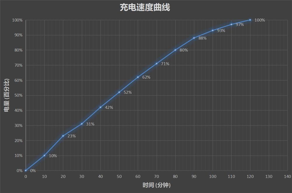 长续航实力派 华为畅享9首发评测:千元靓机 颜值惊艳