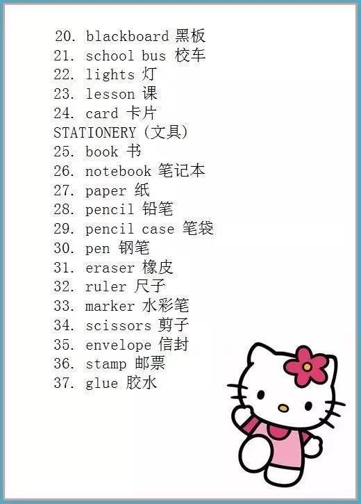 小学英语单词分类大汇总,寒假每天背10个!张口就来,随教随用!