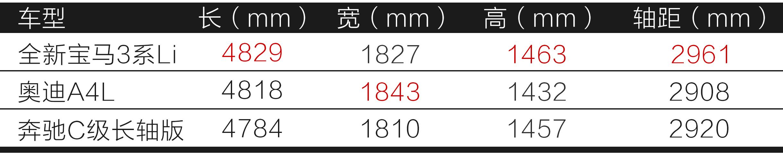 美版帕萨特将换代国产迈腾:我终于有救了_新凤凰彩票平台官网