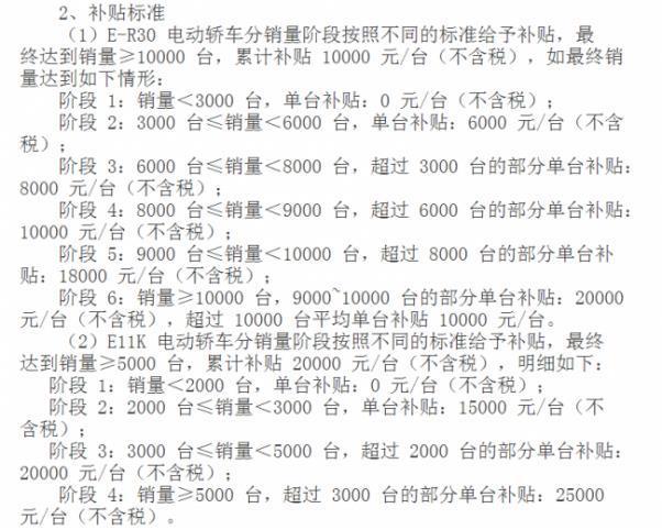 """不做""""买大户""""的东风豪抛出2.2亿弥补缺口"""