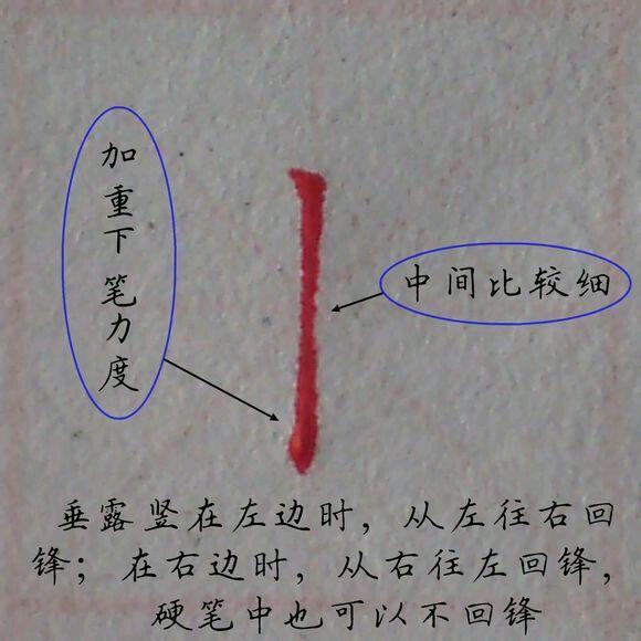 硬笔书法基本笔画讲解,珍藏多年的干货分享