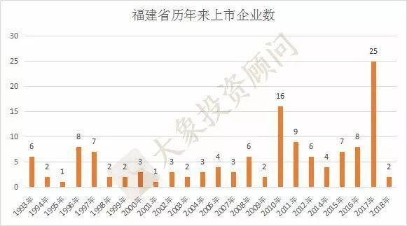 各省经济总量路径分析_中国各省地图