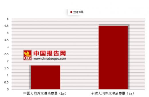 2021中国人均年龄_中国人均寿命变化图