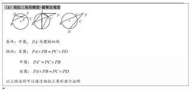 """中考""""几许""""大题怎么破?这些解题能力你得看一遍!(责编保举:数学教案jxfudao.com/xuesheng)"""