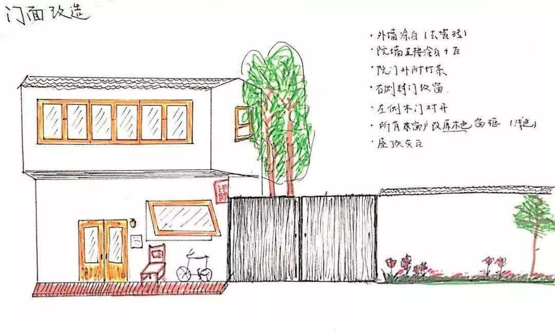 逃离深圳,我在成都明月村过着月租500的生活