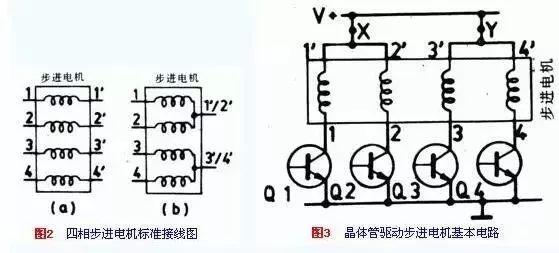 收藏| 直流电机控制电路集锦